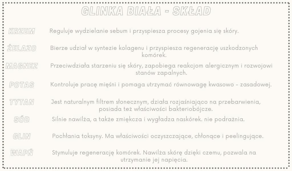 skład- glinki białej- krzem, żelazo, potas, magnez, tytan, sód, wapń, glin